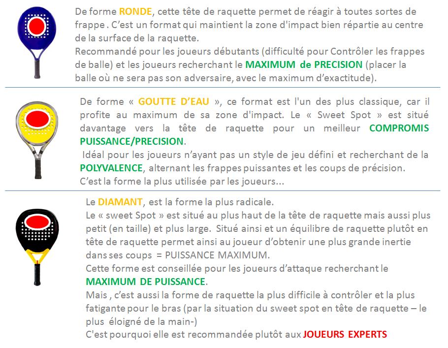 formes_raquettes_padel