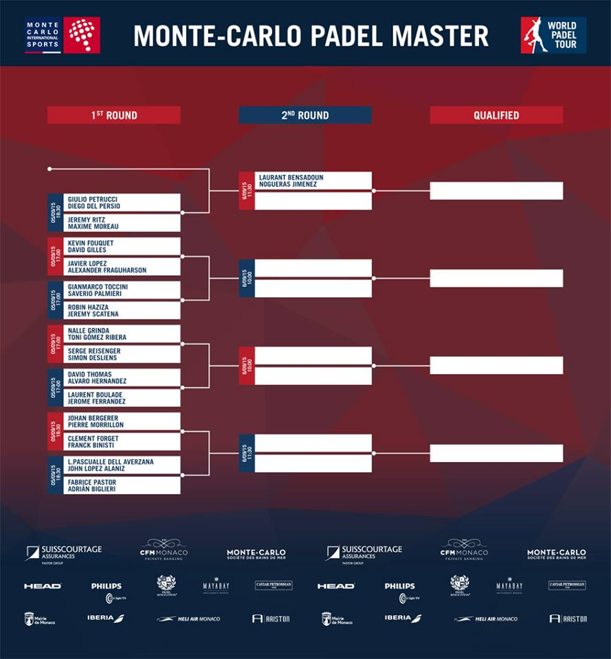 prequalifications of the Monte Carlo Padel Master 2015