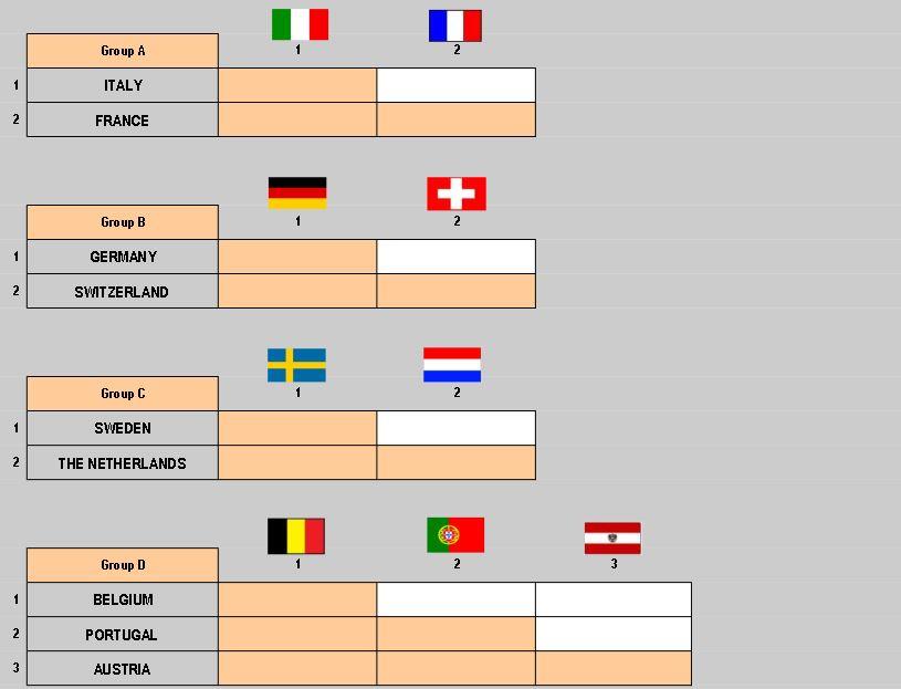 poule championnats d'europe de padel hommes