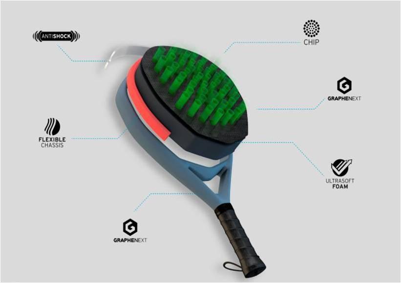 technologie de la raquette de padel head