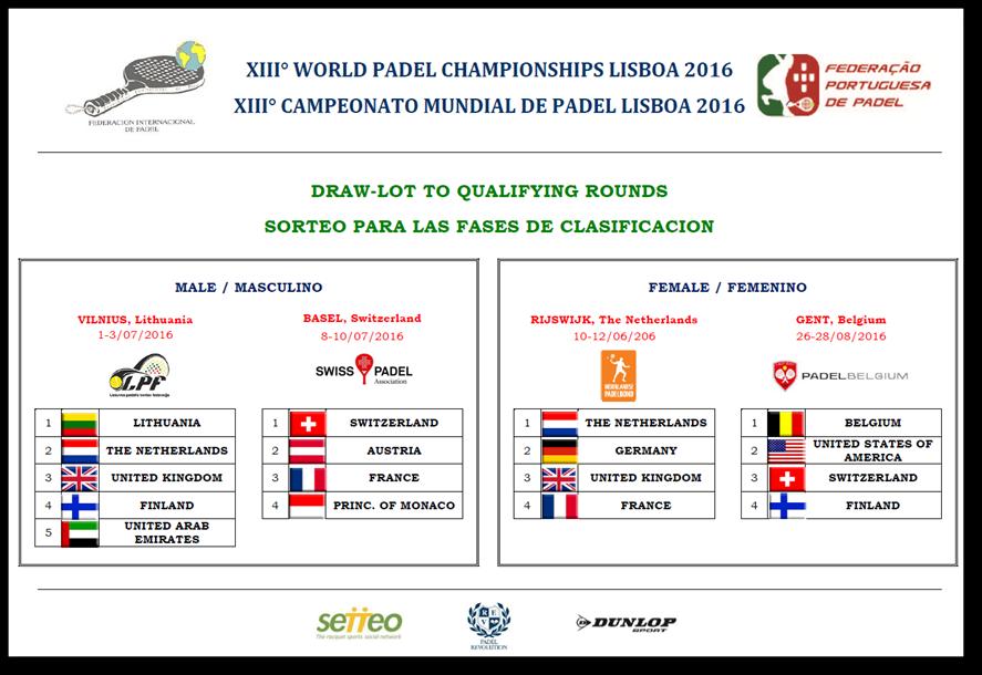 Championnat du Monde de Padel 2016