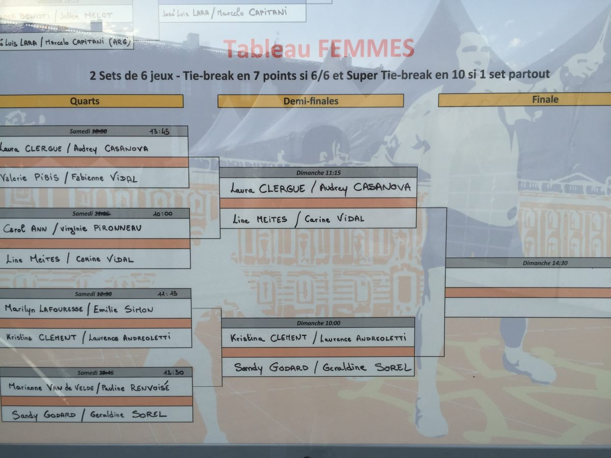 French Open 2016 Ladies