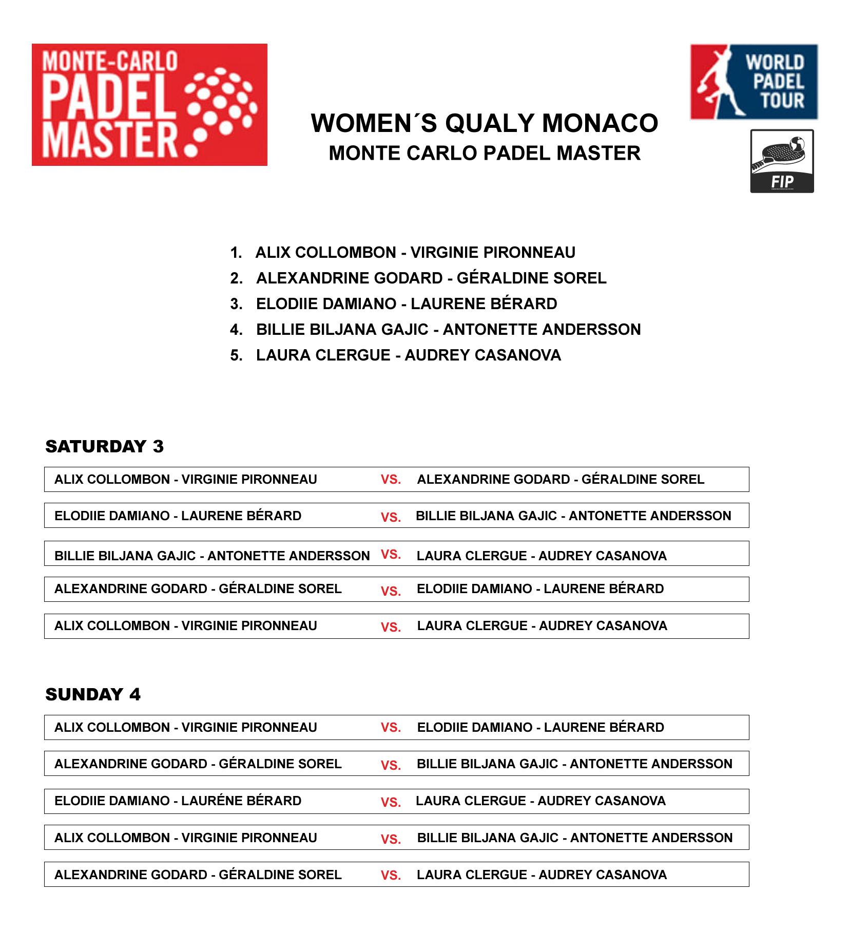 Monte Carlo Padel Master 2016 pre-gekwalificeerde vrouwen