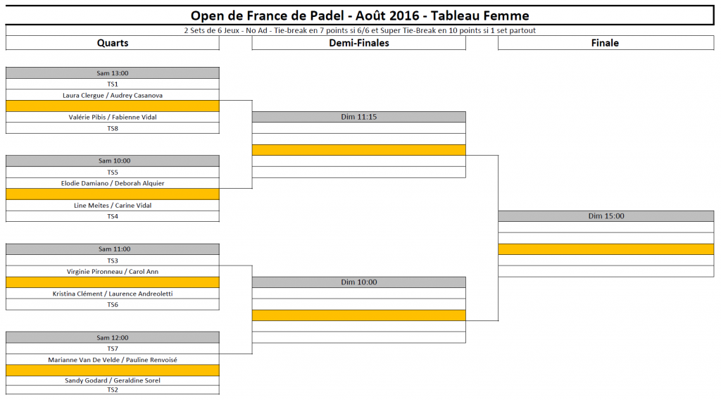 open de france de padel tableau dames 2016