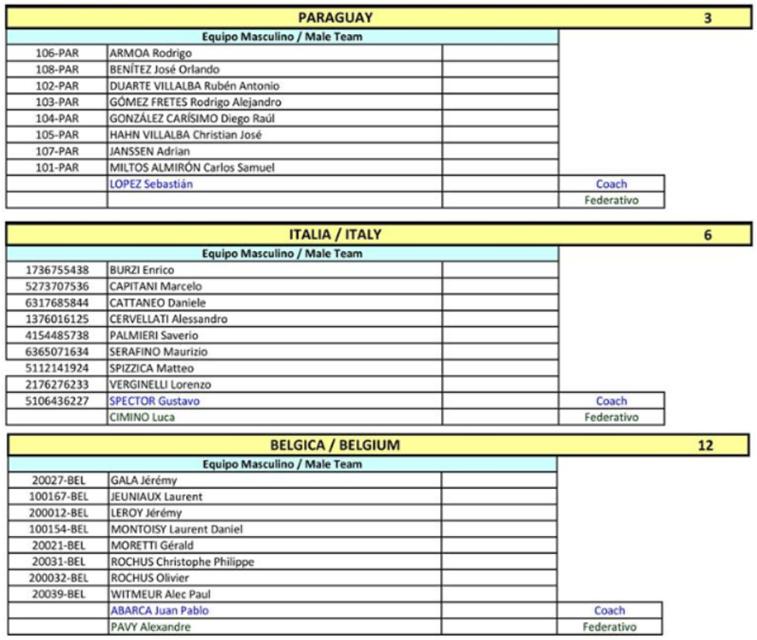 Włochy-Paragwaj-Belgia-Francja-group-global-paddle-2016