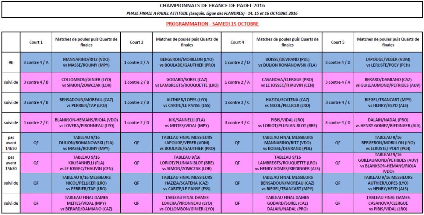 Programmes et tableaux – Championnats de France de padel 2016