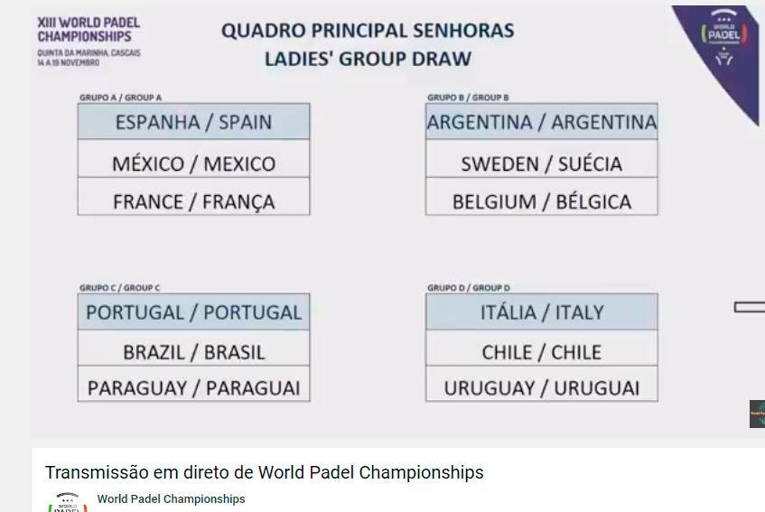 draw-the-lot-ladies-World-paddle-2016