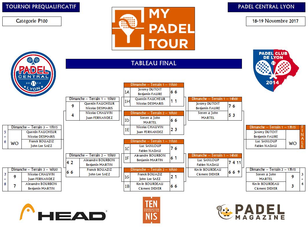 Le My Padel Tour a commencé à Central padel