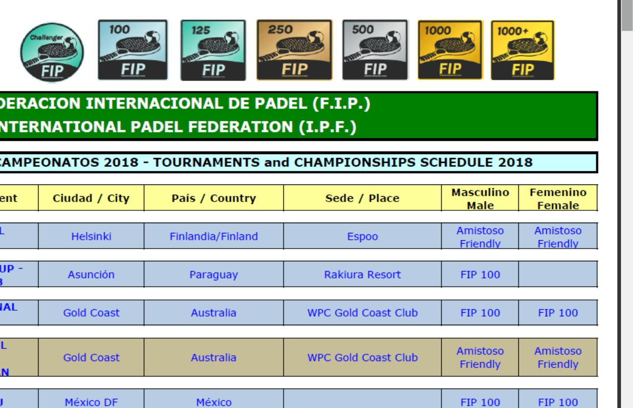 Le calendrier Fédération Internationale Padel 2018
