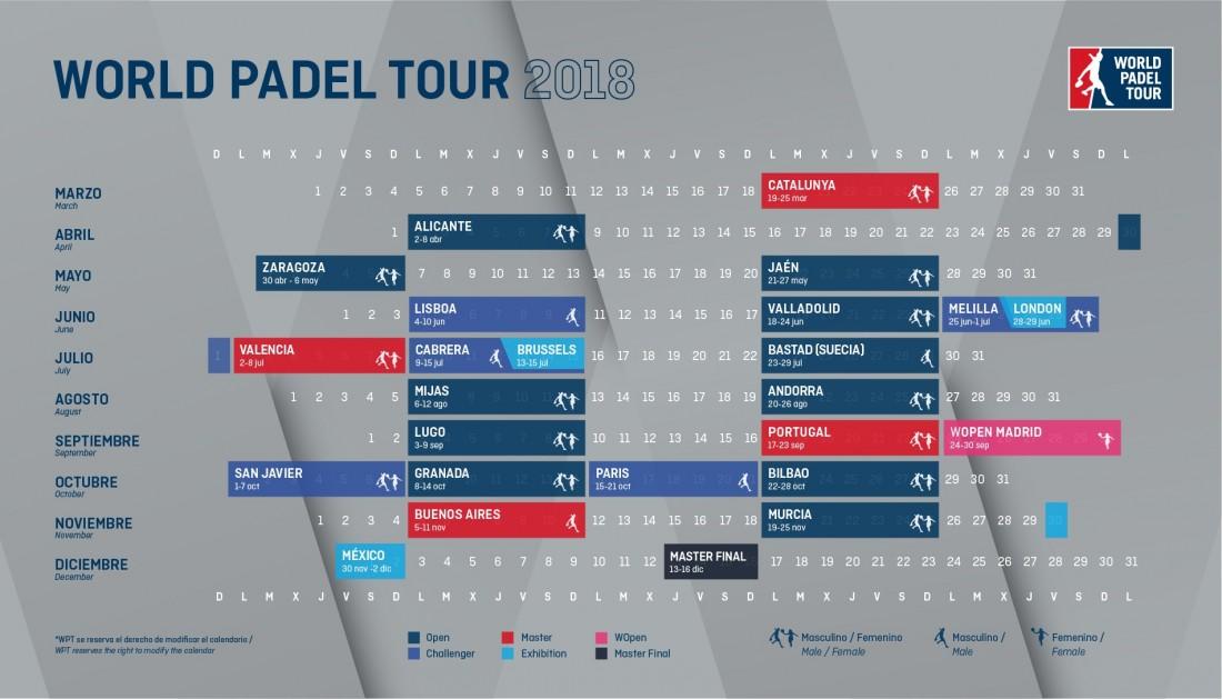 Quelles sont les catégories du World Padel Tour ?
