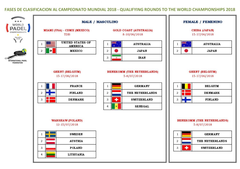 Le Sénégal tente sa chance au Mondial de Padel