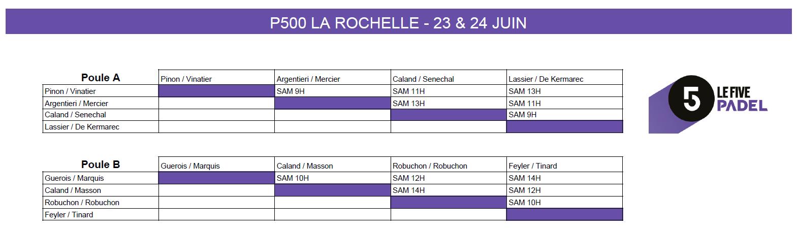 Lancement du P500 – Le Five la Rochelle