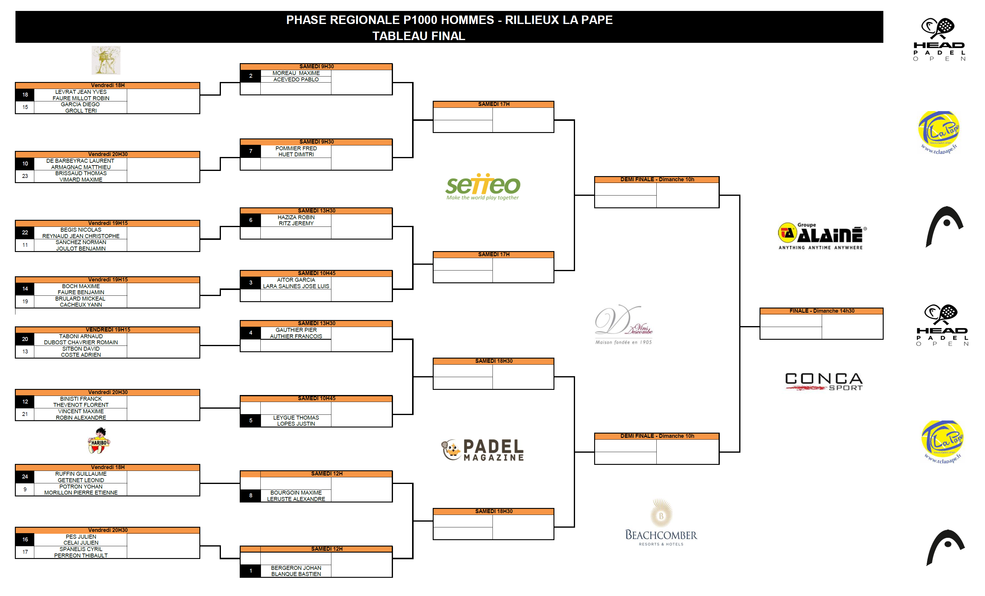 A very strong comeback at Head Padel Rillieux-la-Pape Open