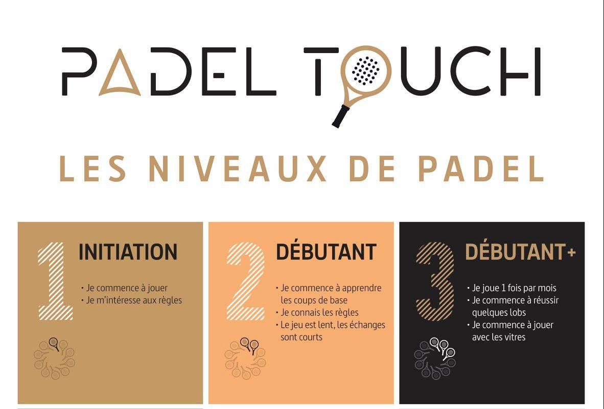 Les niveaux padel avec Padel Touch