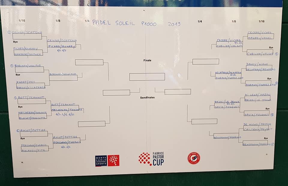 オープンテニス Padel ソレイユ-P1000-テーブル