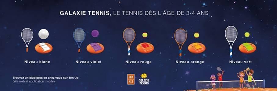 Galaxie Tennis : apprendre, découvrir et expérimenter le tennis dès l'âge de 3/4 ans
