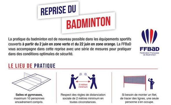 Wiederaufnahme des Badminton um 2 Uhr in Turnhallen: 2. Juni