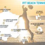 FFT BEACH TENNIS 2020 cartes des tournois de beach tennis
