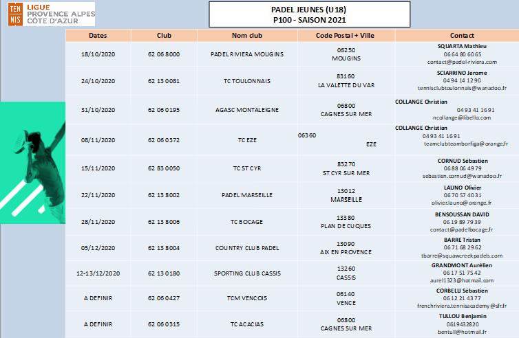 PACA Circuit jeunes dates