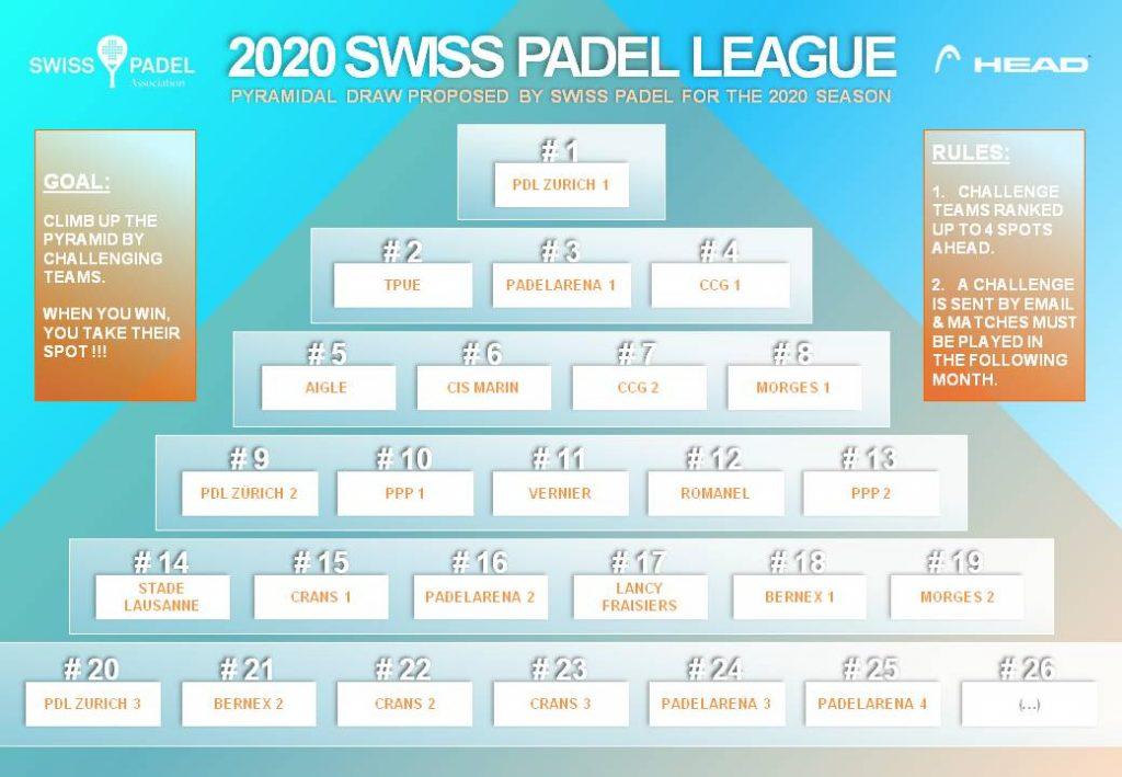 Pyramide Swiss Padel Cup