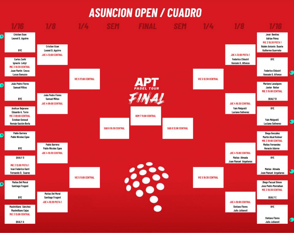 matrice apt padel tour aperto del paraguay 2021