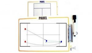 Padel Tactique tablette