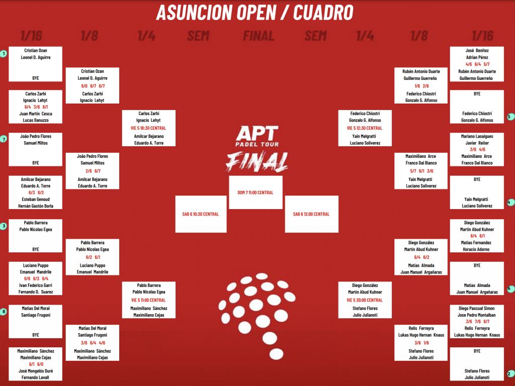 quart de finale apt padel tour open paraguay 2021