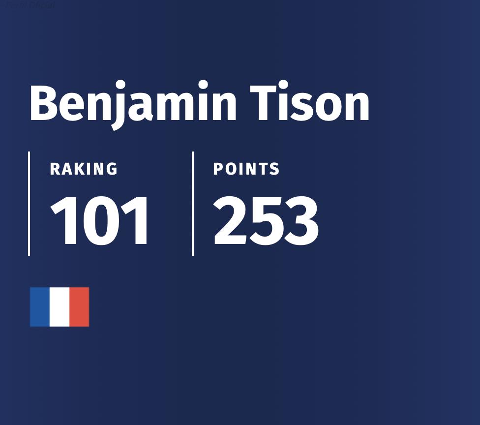 WPT-Rangliste Padel Benjamin Tison