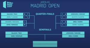 Dames Madrid Open 2021 - World Padel Tour