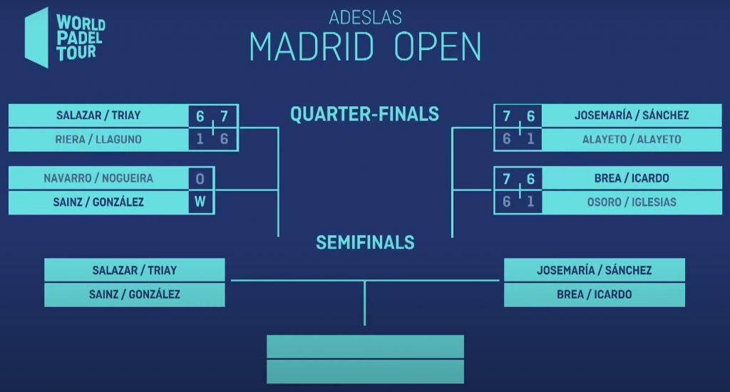 Live – 1/2 finales dames – Madrid Open 2021 – World Padel Tour
