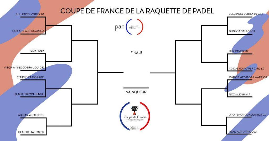 フランス語 Padel スノーシューのフレンチカップ2021テーブルを購入する