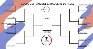 French Padel Shop coupe de France des raquettes 2021 tableau