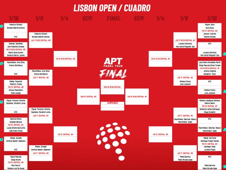 Sorteig principal de l'APT Lisboa Open 2021