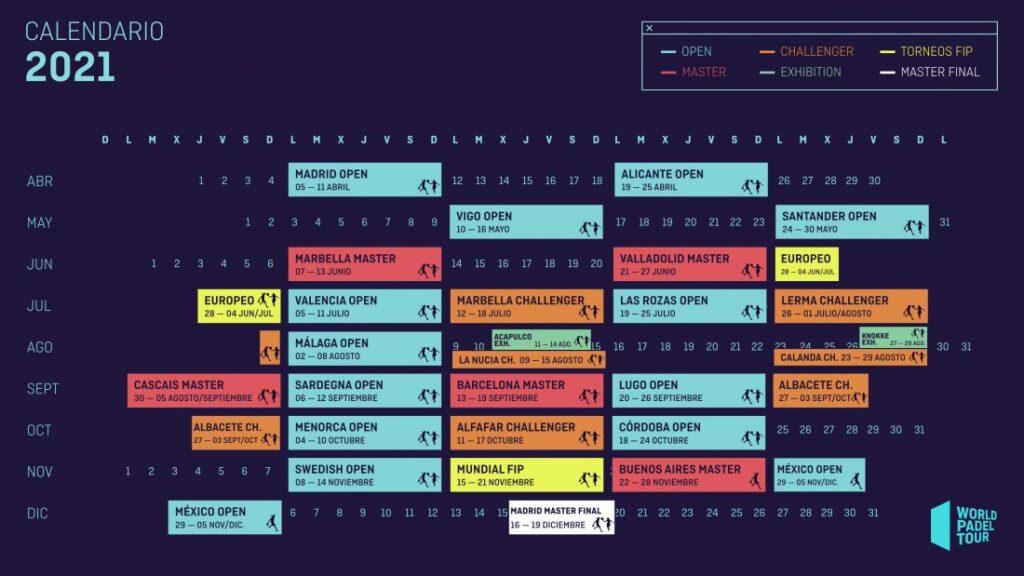 Kalendarz WPT Lipiec 2021