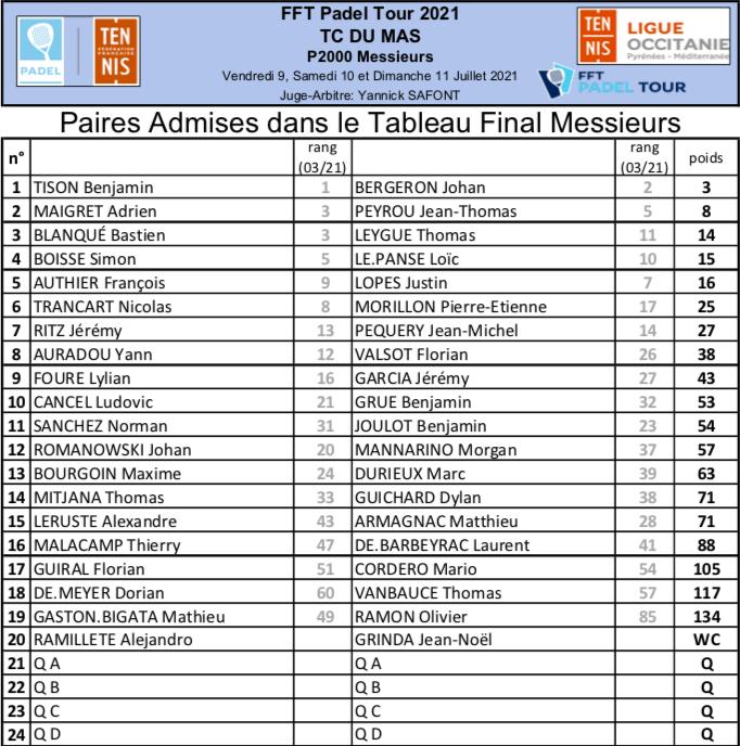 FFT Padel Tour Perpignan 2021 tableau messieurs