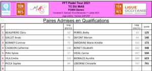 FFT Padel Tour Perpignan qualifications dames