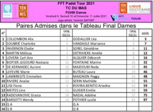 FFT Padel Tour tableau final dames Perpignan 2021