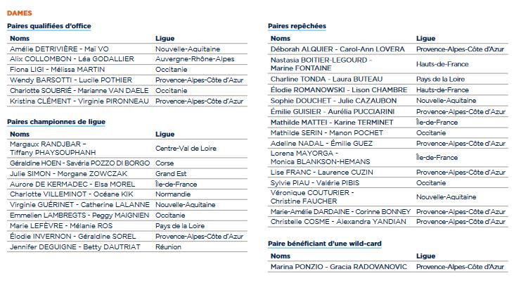 Foto von qualifizierten Damenpaaren Französische Meisterschaften padel 2021