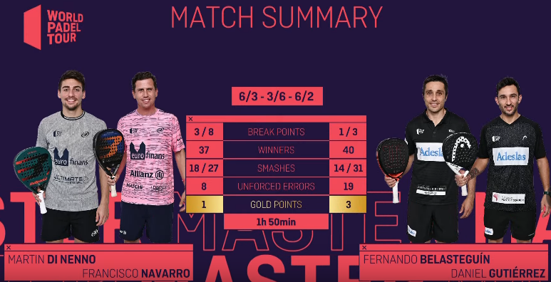 Estatísticas Navarro Di Nenno Bela Sanyo WPT Barcelona Master 2021