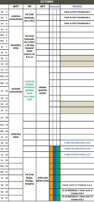 Torneos Padel Octubre 2021