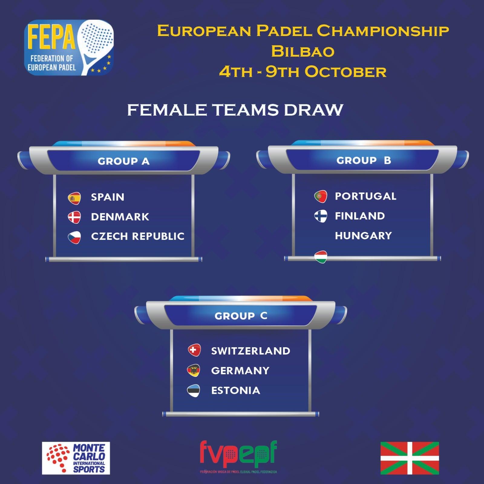 FEPA European Championship 2021 Group - Naiset