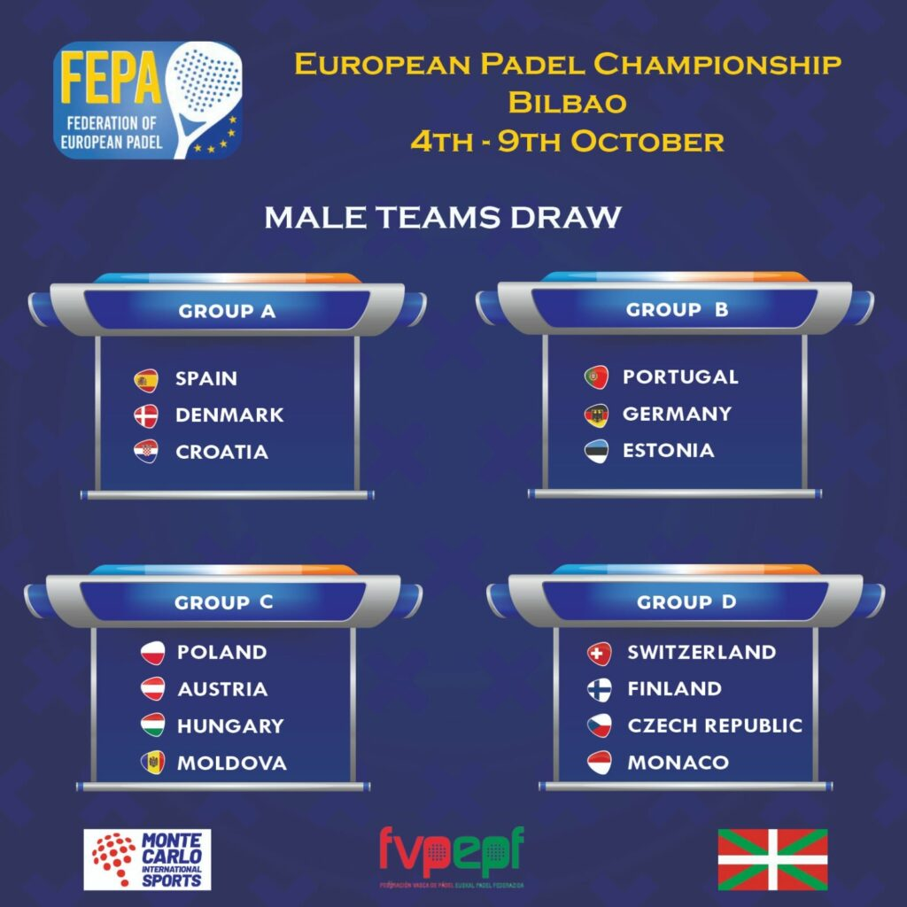 FEPA Championnat Europe 2021 Groupes hommes