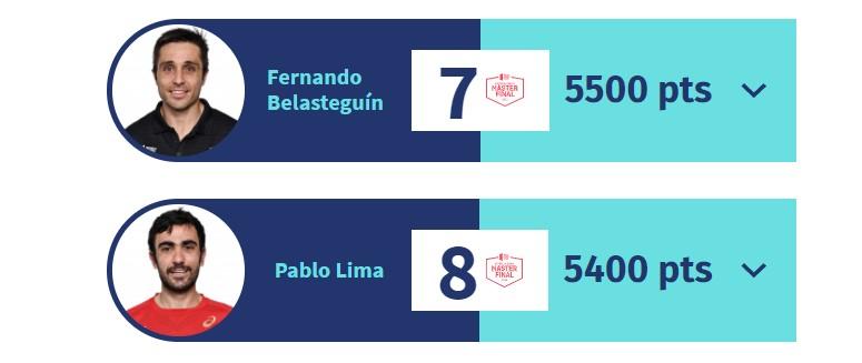 Race Bela Lima 2021
