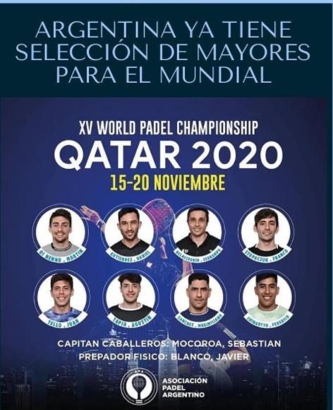Luettelo valikoiduista argentiinalaisista pelaajista maailmassa 2020